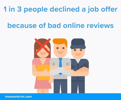 1 in 3 people declined a job offer because of bad online reviews