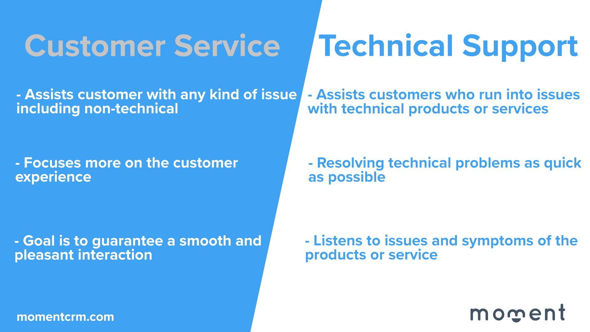 Customer Service vs Technical Support